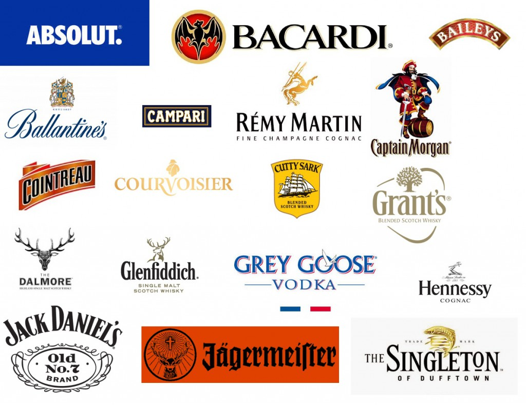 Liquors Brand Sheet